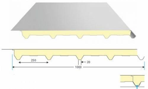 5 Had.Membranlı Çatı Paneli