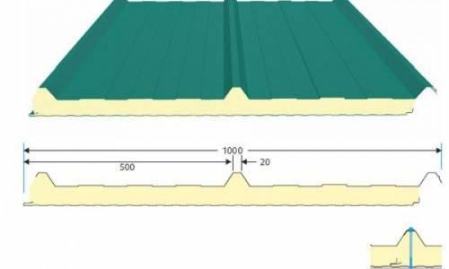 3 Hadveli Çatı Paneli